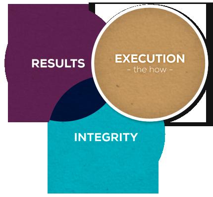 Strategy_Icon_Execution